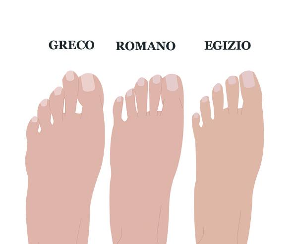 piede greco romano egizio